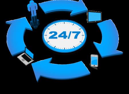Онлайн заявки за доставка на гориво и национален телефон Дизелор
